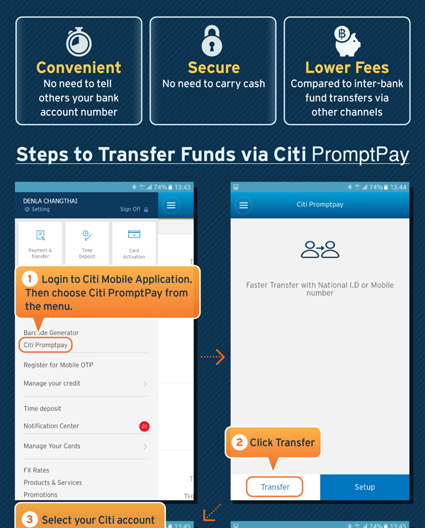 Citibank Secure Login >> Citibank