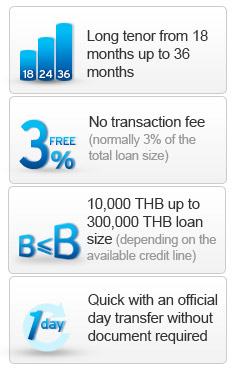 how to make cash advance on citibank credit card